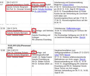 """Collage aus Ausschnitten Bildzitat Screenshot Buskeismus """"Terminrolle Pressekammer Zensurkammer Landgericht Hamburg 2. Quartal 2015"""""""