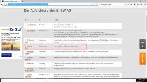 """Bildzitat Screenshot """"Der Aufsichtsrat der EnBW AG"""""""