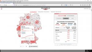 Bildzitat Screenshot Tagesspiegel: Phantastisch übersichtliche Deutschland-Karte mit allen Landkreisen, auf der man nach selbst gewählten voreingestellten Parametern alle möglichen Daten pro Landkreis aktuelle abrufen kann! Der eingeblendete Graph zeigt die Entwicklung anschaulich.